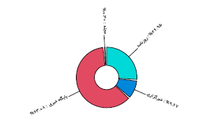 content-analysis